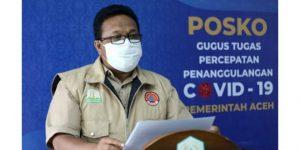 Pasien Covid-19 Sembuh 161 Orang, Lima Ribu dalam Perawatan di Aceh
